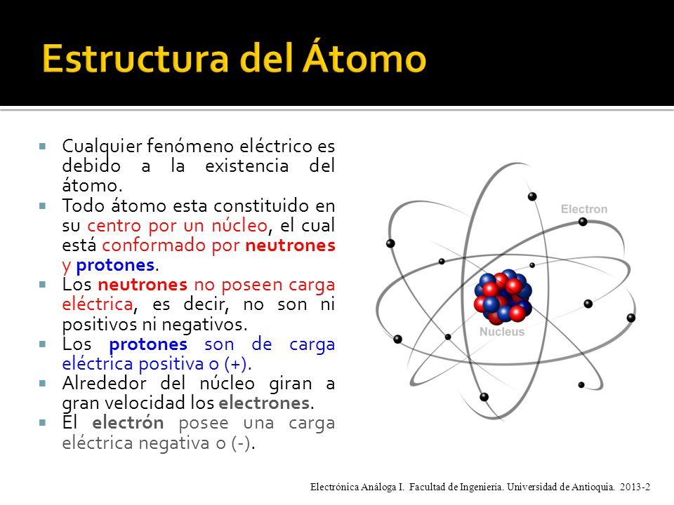 Estructura del Átomo Cualquier fenómeno eléctrico es debido a la existencia del átomo.