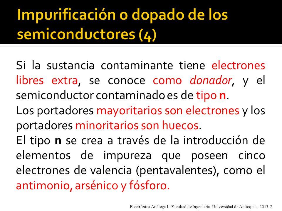 Impurificación o dopado de los semiconductores (4)
