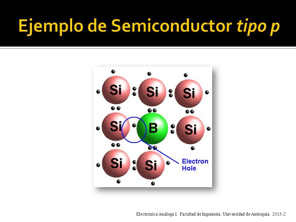 Ejemplo de Semiconductor tipo p