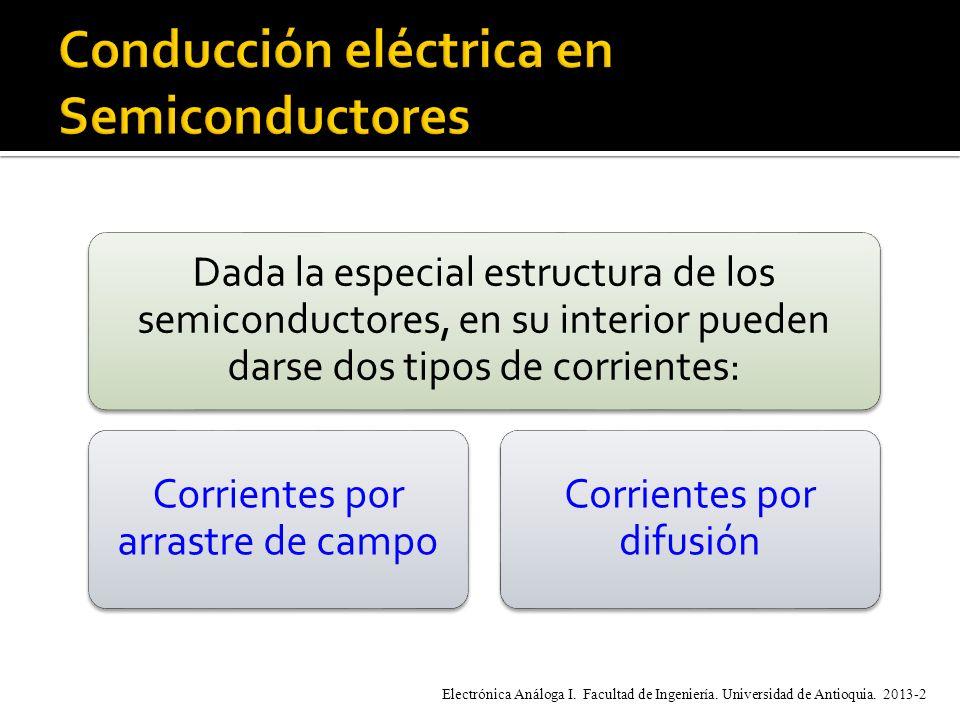Conducción eléctrica en Semiconductores