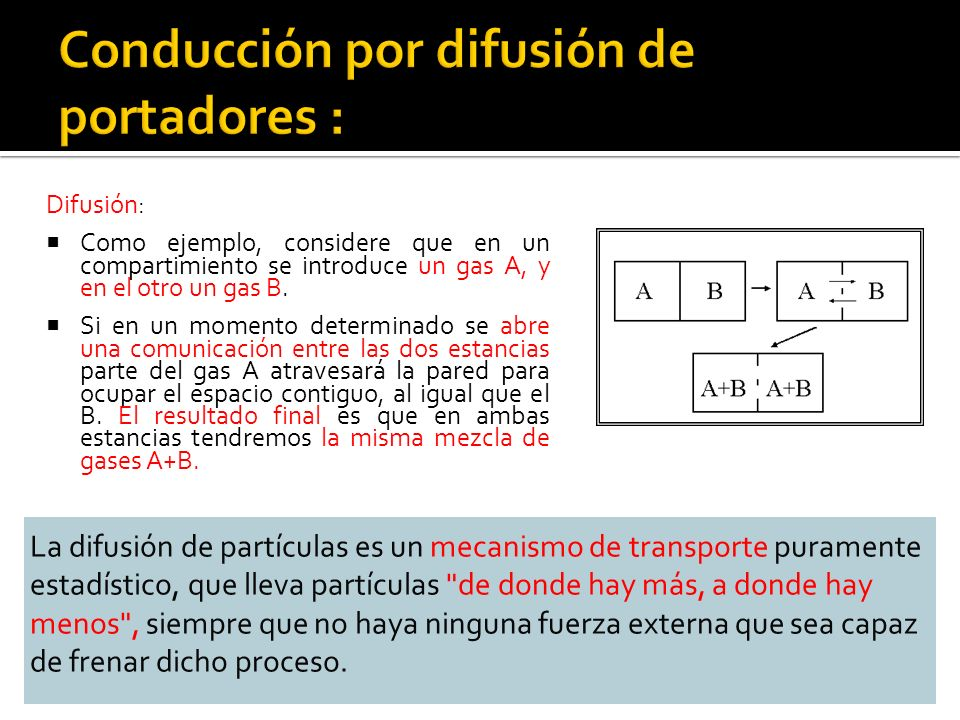 Conducción por difusión de portadores :