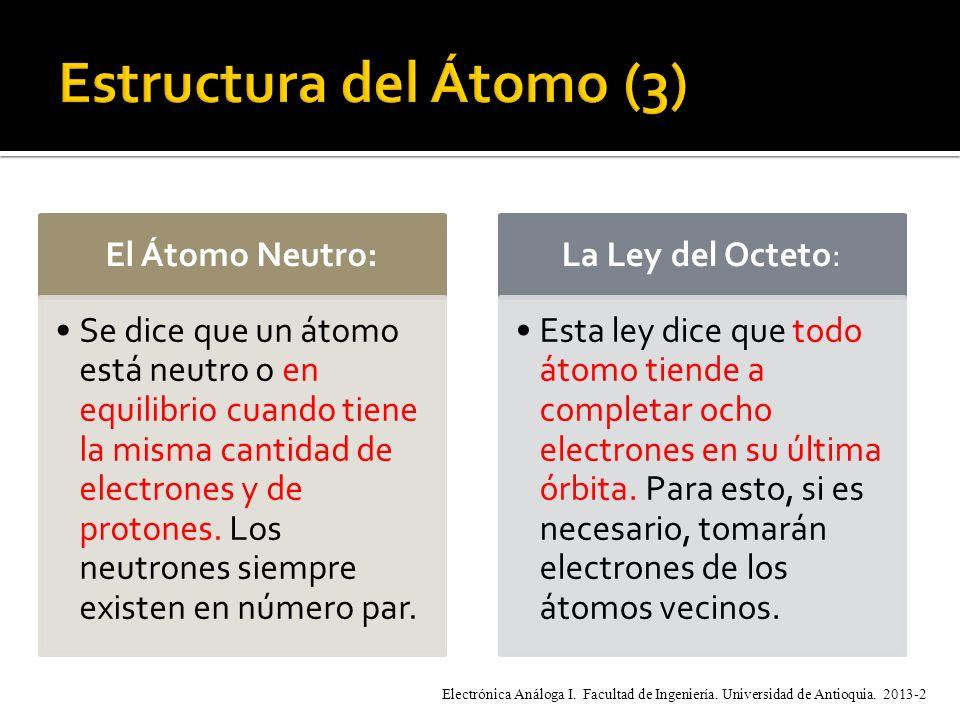 Estructura del Átomo (3)