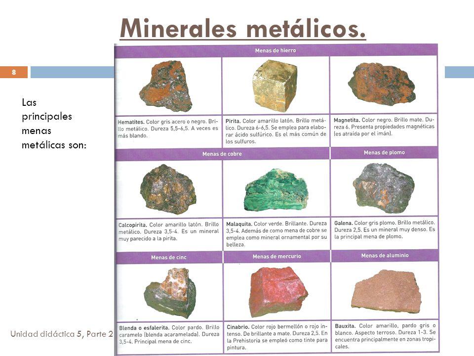 Minerales metálicos. Las principales menas metálicas son:
