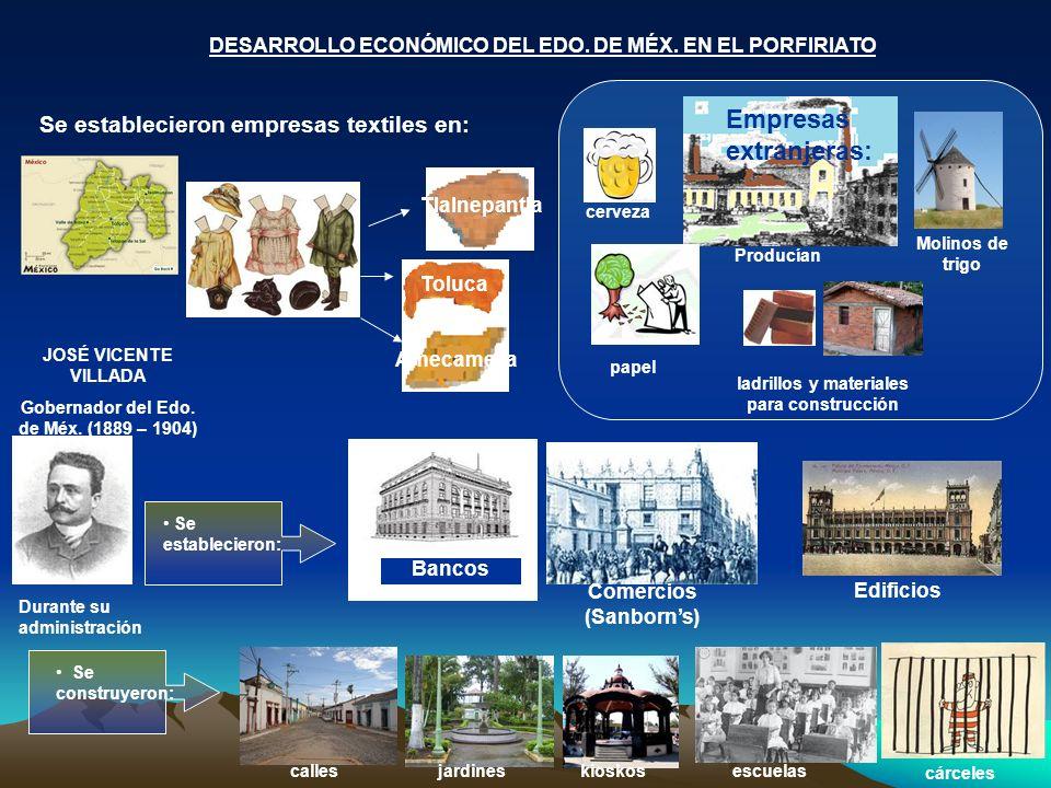 DESARROLLO ECONÓMICO DEL EDO. DE MÉX. EN EL PORFIRIATO