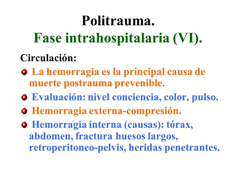Politrauma. Fase intrahospitalaria (VI).