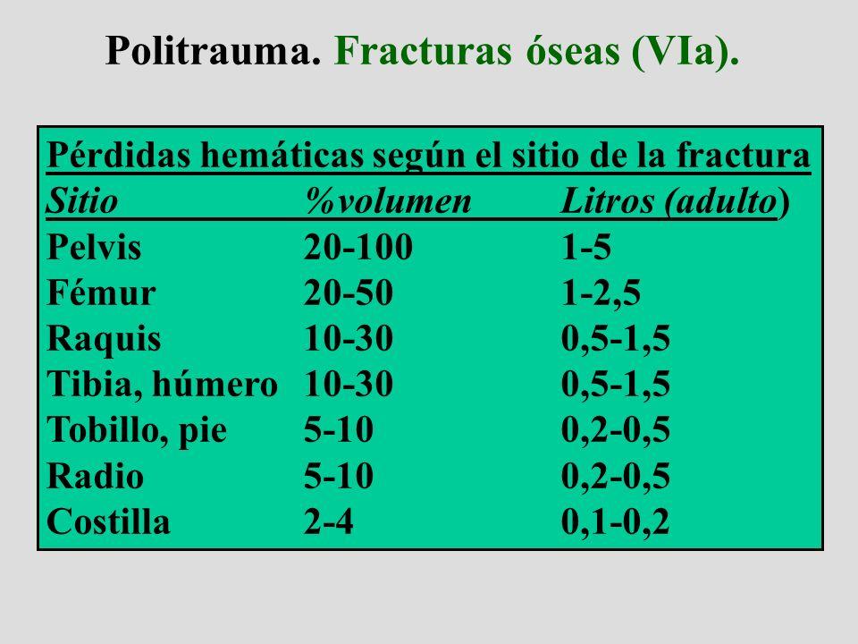 Politrauma. Fracturas óseas (VIa).