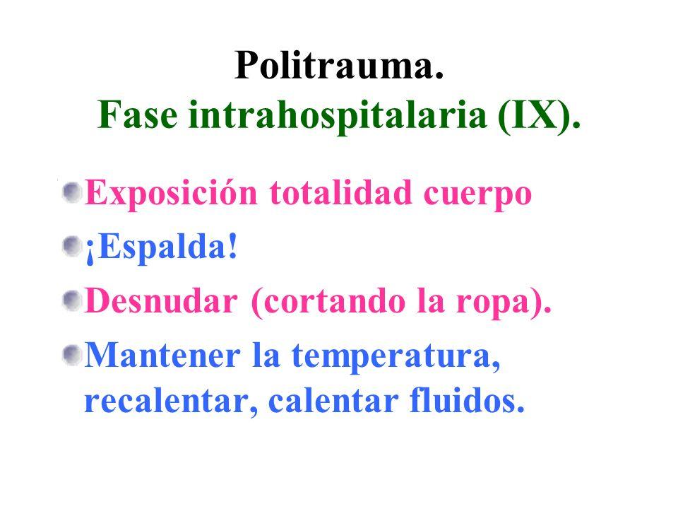 Politrauma. Fase intrahospitalaria (IX).