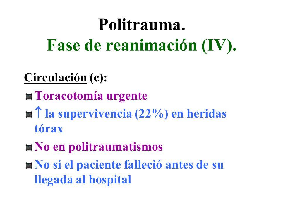 Politrauma. Fase de reanimación (IV).