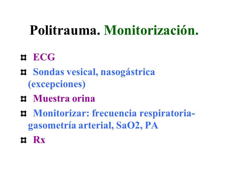 Politrauma. Monitorización.