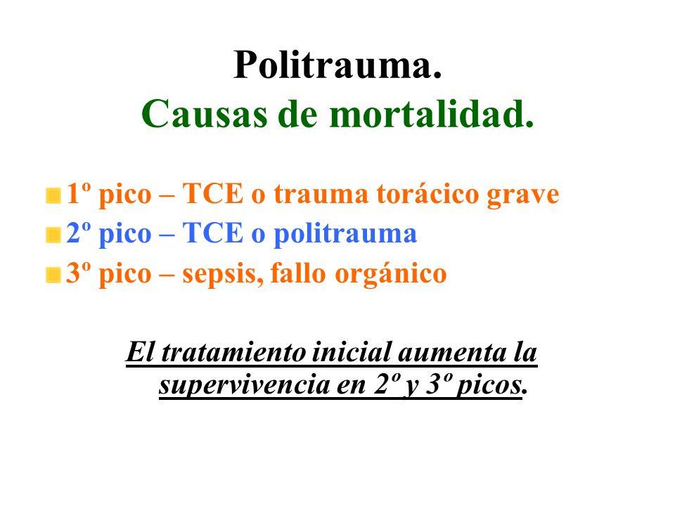 Politrauma. Causas de mortalidad.