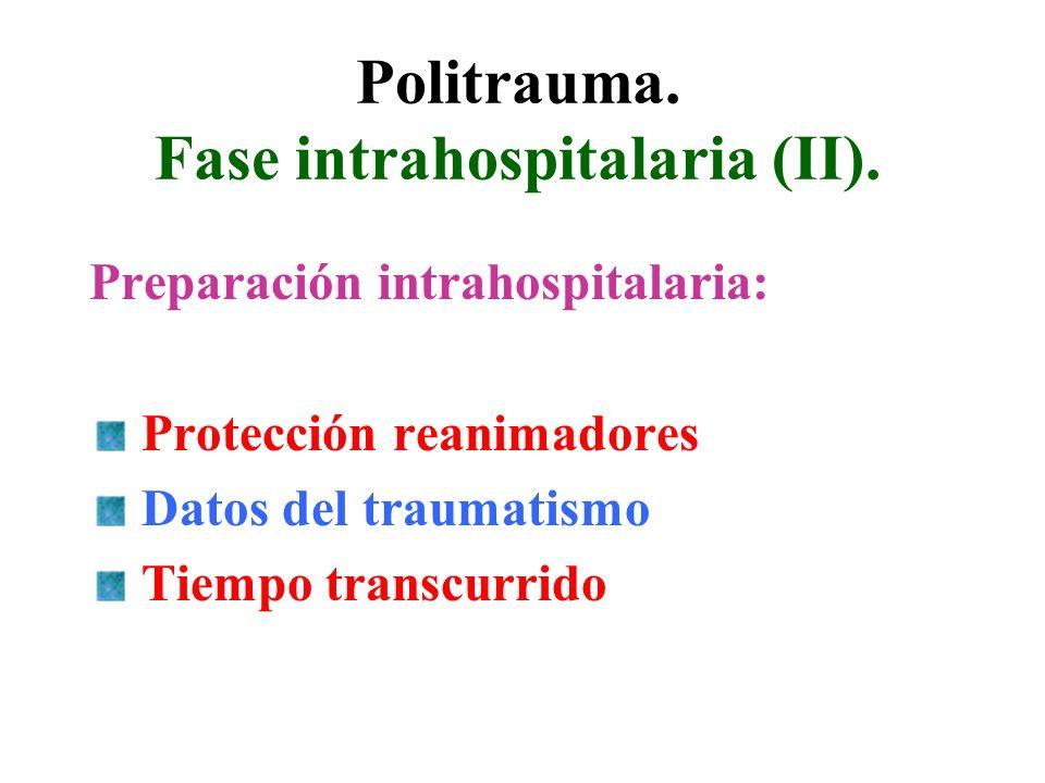Politrauma. Fase intrahospitalaria (II).