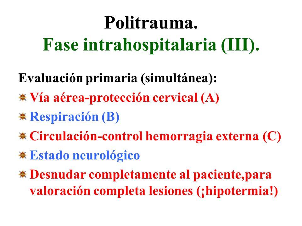Politrauma. Fase intrahospitalaria (III).