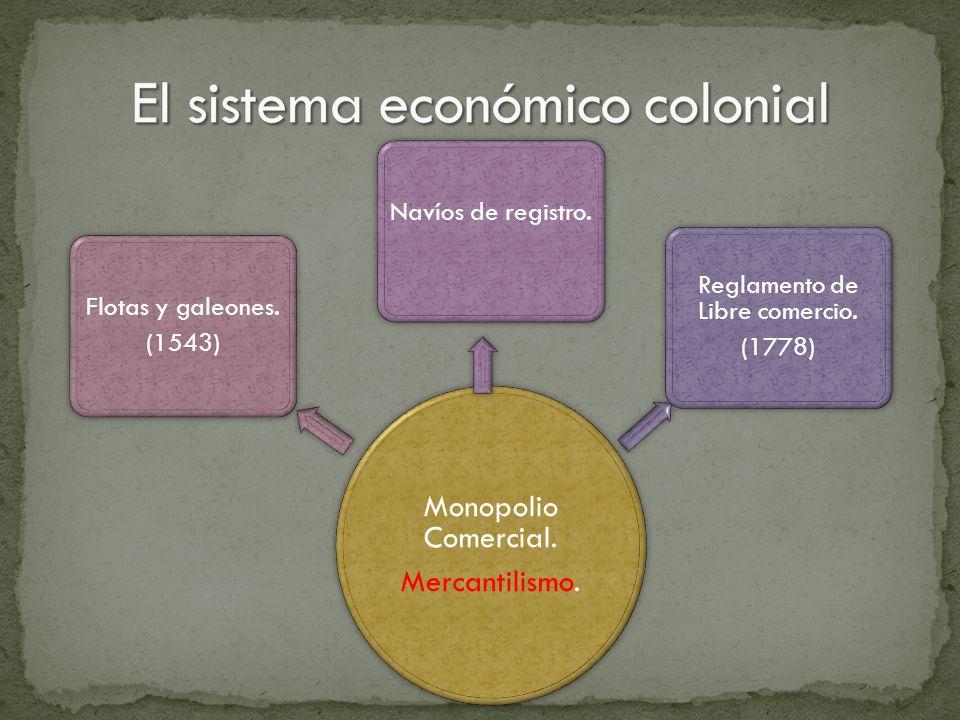 El sistema económico colonial