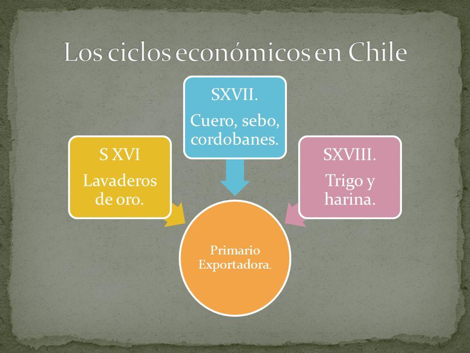 Los ciclos económicos en Chile