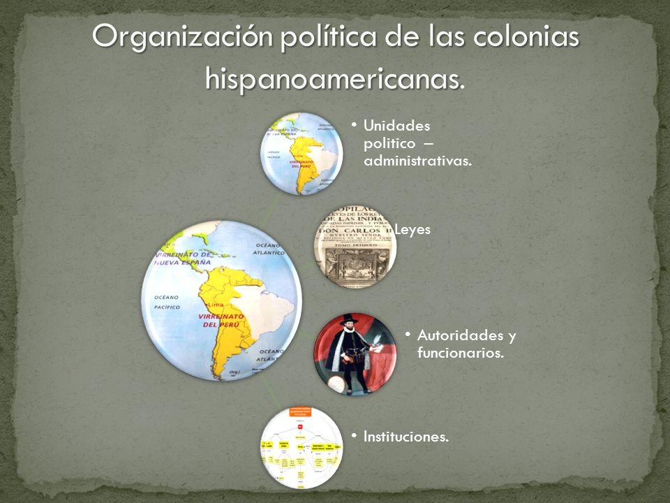Organización política de las colonias hispanoamericanas.