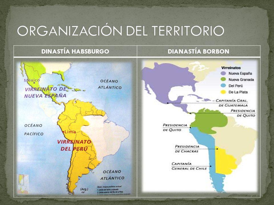 ORGANIZACIÓN DEL TERRITORIO