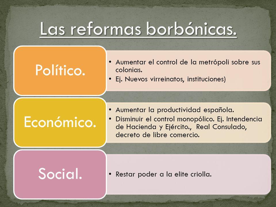 Las reformas borbónicas.