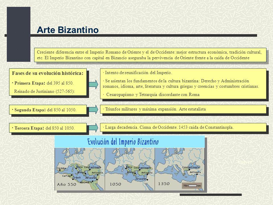 Arte Bizantino Fases de su evolución histórica: