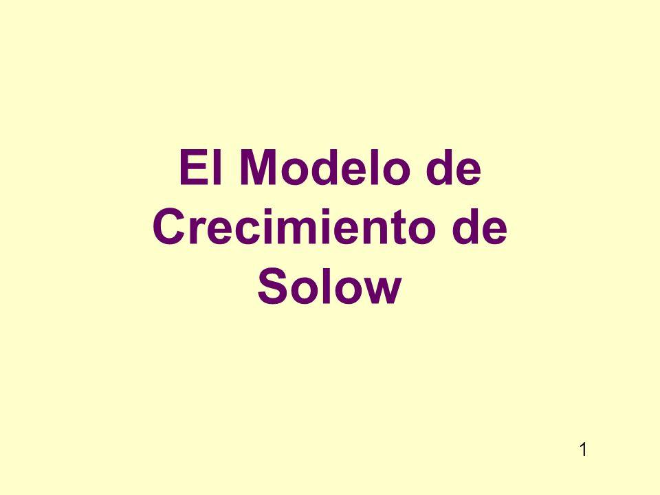 El Modelo de Crecimiento de Solow