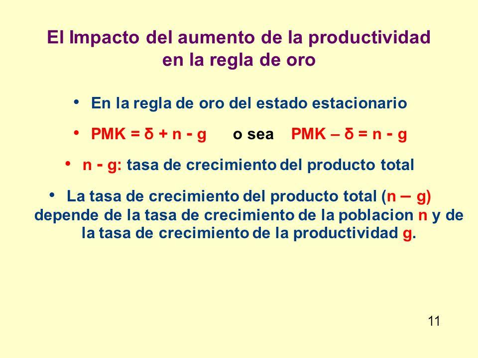 El Impacto del aumento de la productividad en la regla de oro