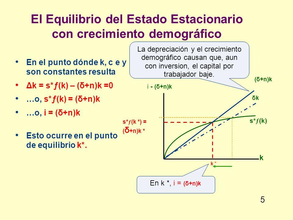 El Equilibrio del Estado Estacionario con crecimiento demográfico