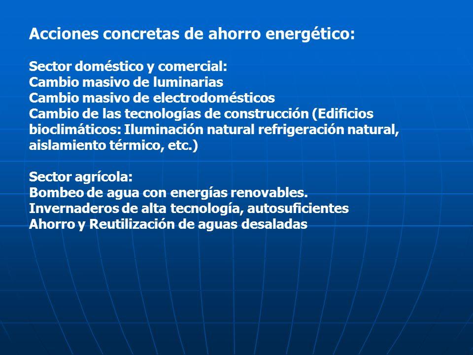 Acciones concretas de ahorro energético: