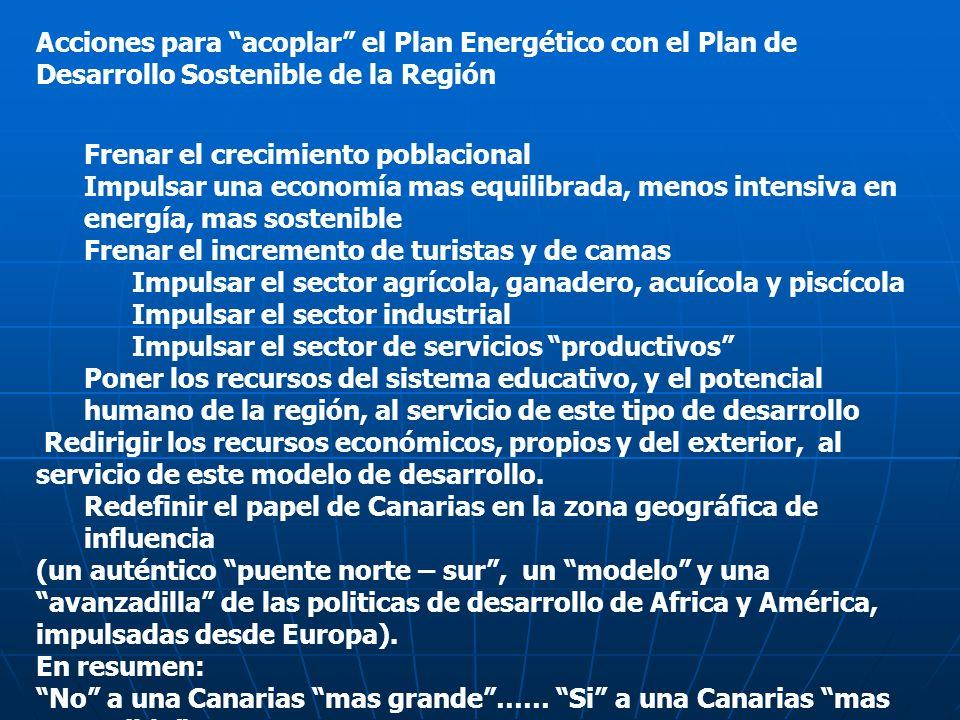 Acciones para acoplar el Plan Energético con el Plan de Desarrollo Sostenible de la Región
