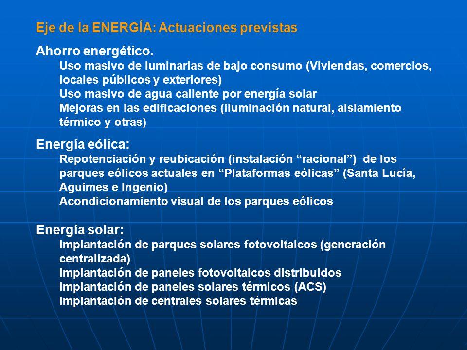 Eje de la ENERGÍA: Actuaciones previstas Ahorro energético.
