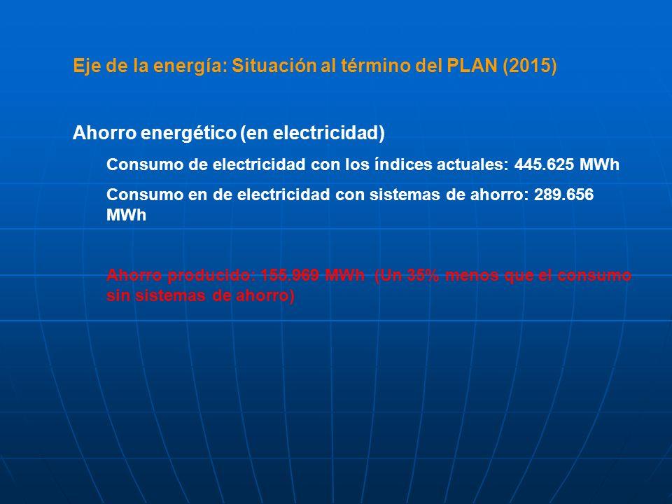 Eje de la energía: Situación al término del PLAN (2015)