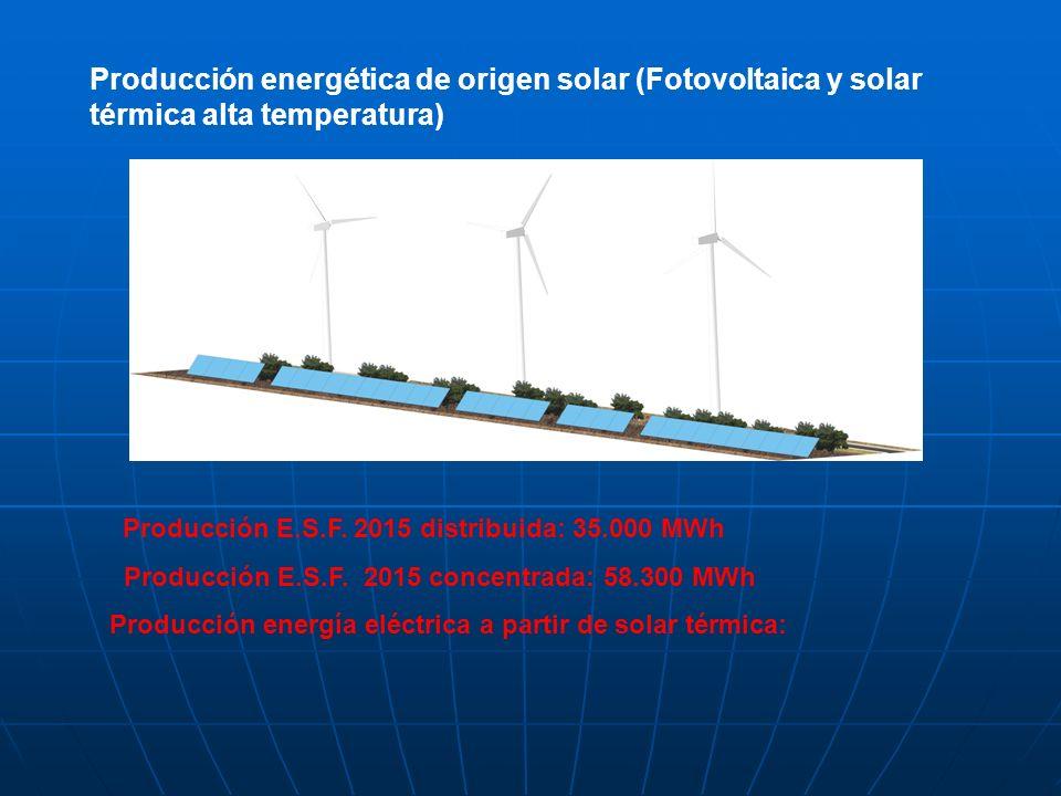 Producción energética de origen solar (Fotovoltaica y solar térmica alta temperatura)