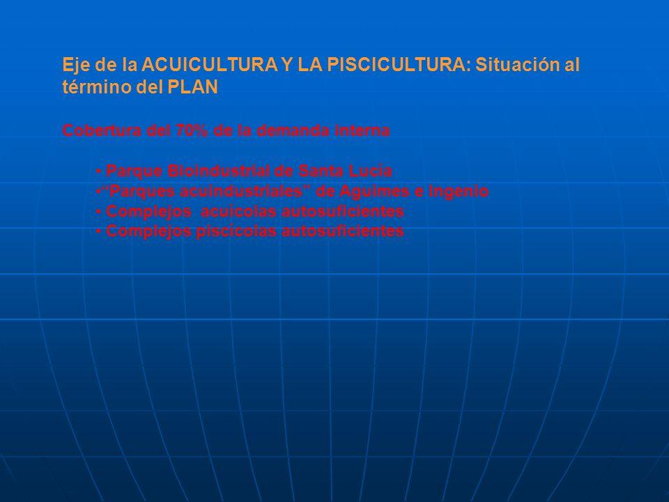 Eje de la ACUICULTURA Y LA PISCICULTURA: Situación al término del PLAN