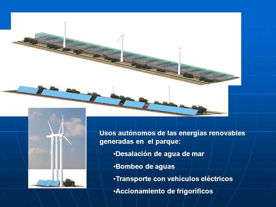 Usos autónomos de las energías renovables generadas en el parque: