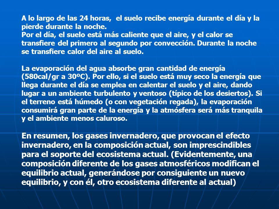 A lo largo de las 24 horas, el suelo recibe energía durante el día y la pierde durante la noche.