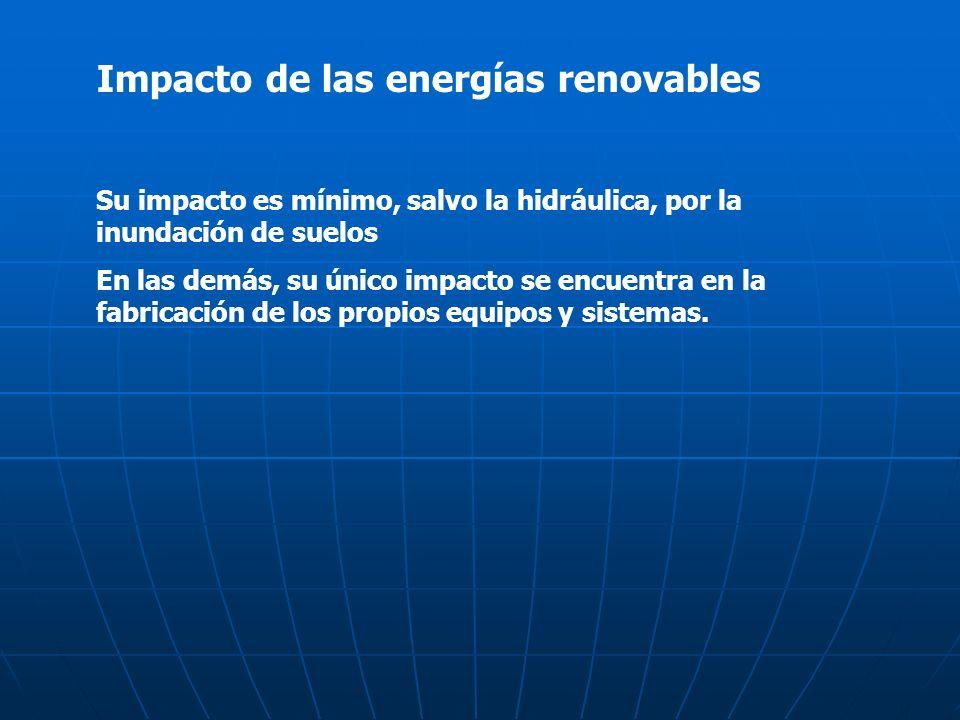 Impacto de las energías renovables