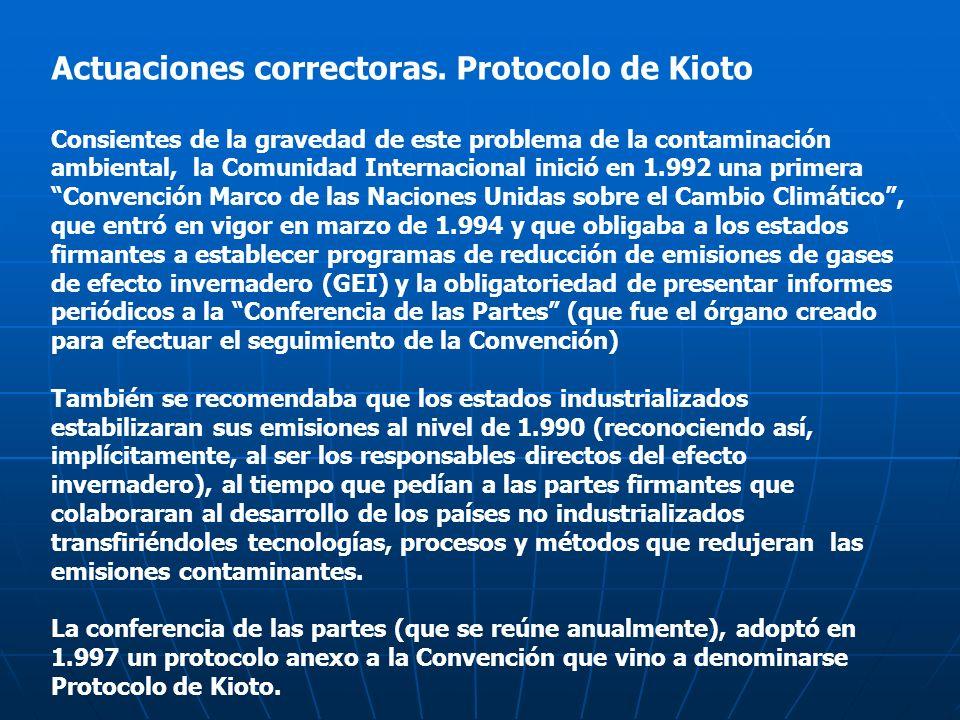 Actuaciones correctoras. Protocolo de Kioto