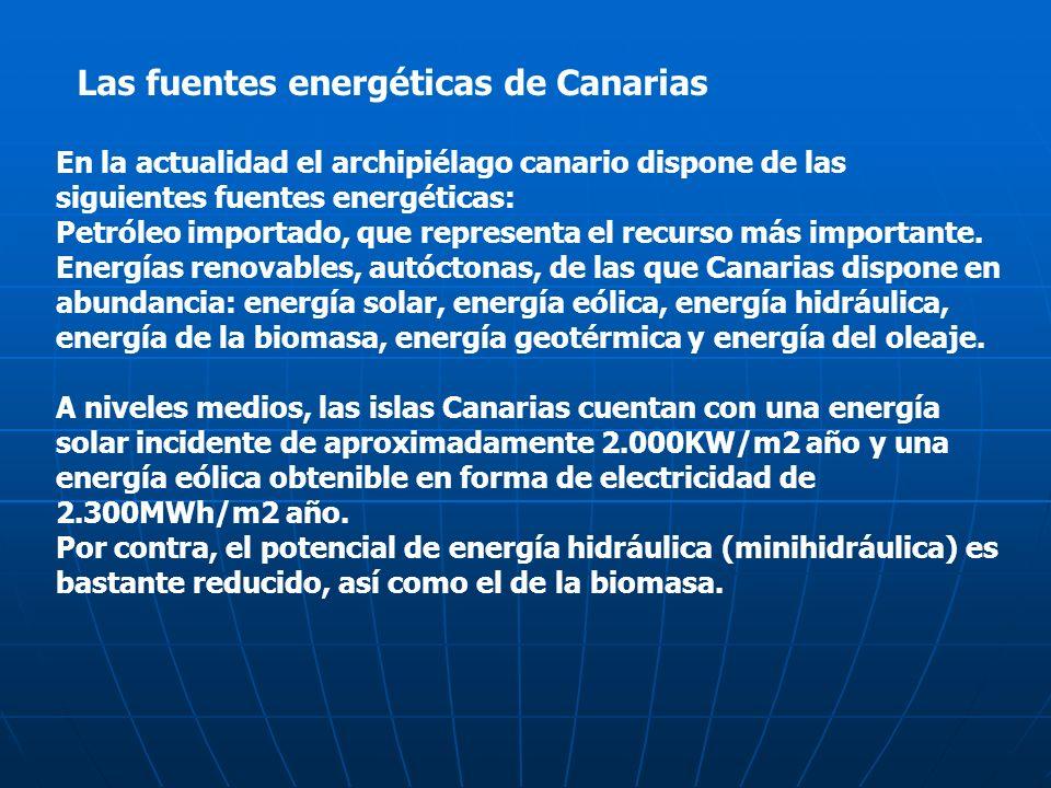 Las fuentes energéticas de Canarias