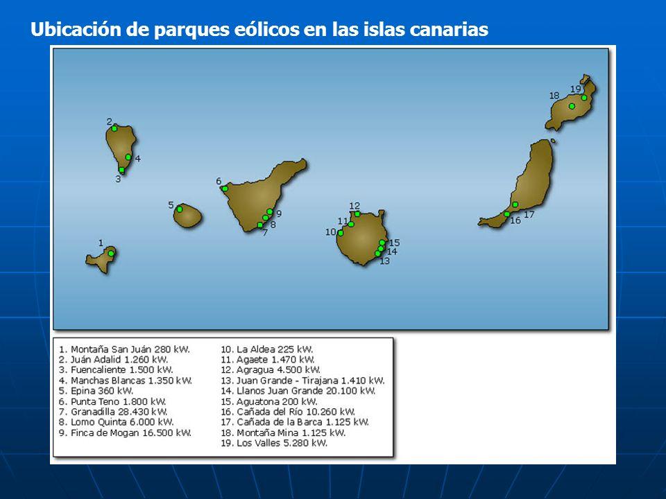 Ubicación de parques eólicos en las islas canarias