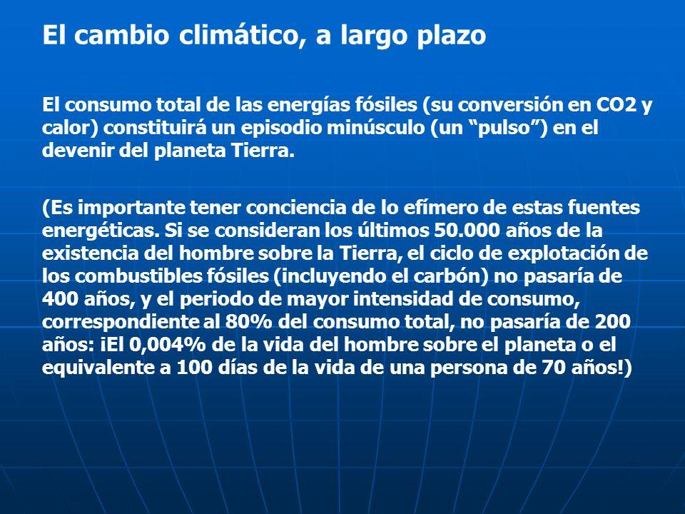 El cambio climático, a largo plazo