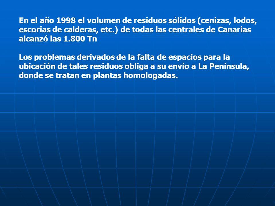 En el año 1998 el volumen de residuos sólidos (cenizas, lodos, escorias de calderas, etc.) de todas las centrales de Canarias alcanzó las 1.800 Tn