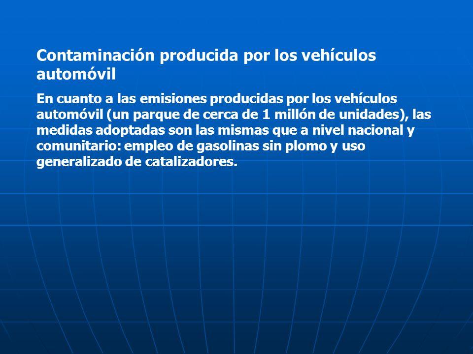 Contaminación producida por los vehículos automóvil