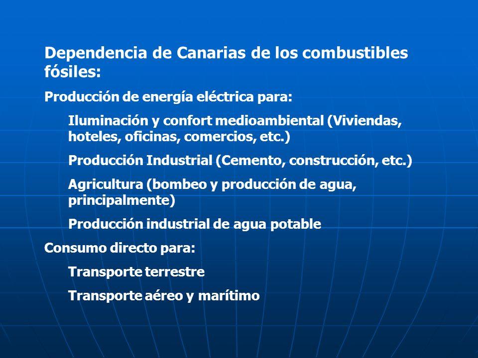 Dependencia de Canarias de los combustibles fósiles:
