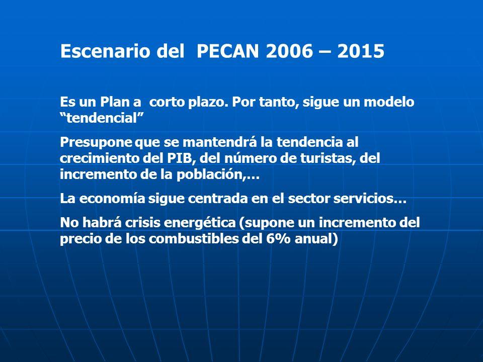 Escenario del PECAN 2006 – 2015 Es un Plan a corto plazo. Por tanto, sigue un modelo tendencial