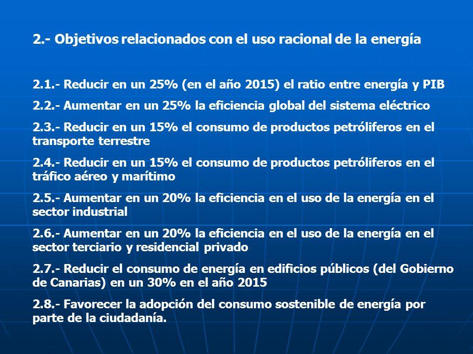 2.- Objetivos relacionados con el uso racional de la energía