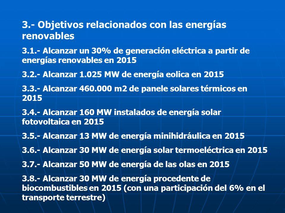 3.- Objetivos relacionados con las energías renovables