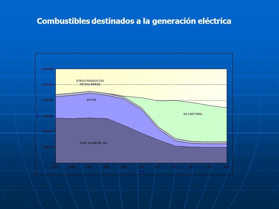 Combustibles destinados a la generación eléctrica