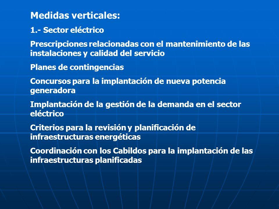 Medidas verticales: 1.- Sector eléctrico