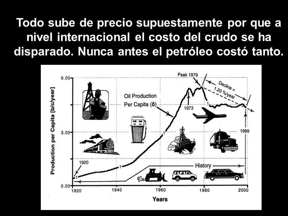 Todo sube de precio supuestamente por que a nivel internacional el costo del crudo se ha disparado.