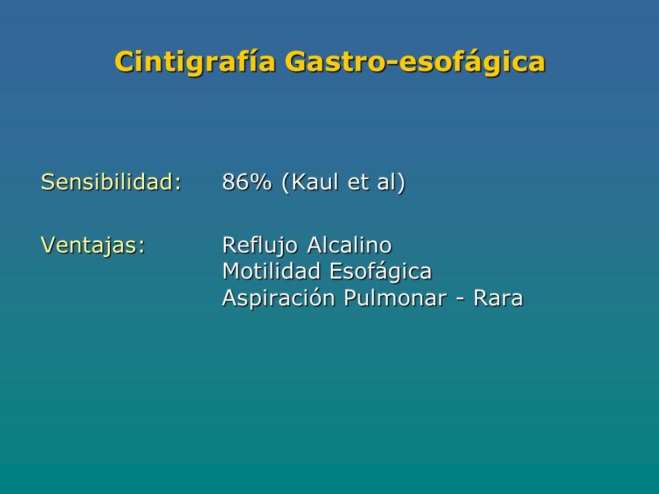 Cintigrafía Gastro-esofágica