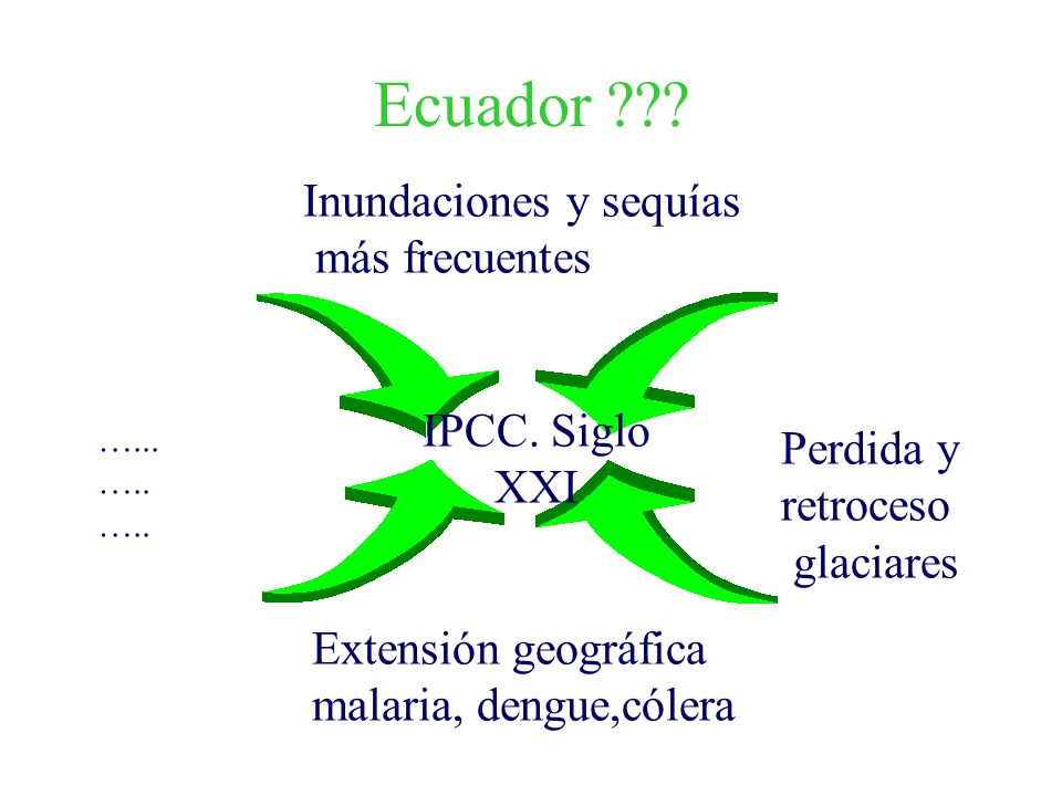 Ecuador Inundaciones y sequías más frecuentes IPCC. Siglo
