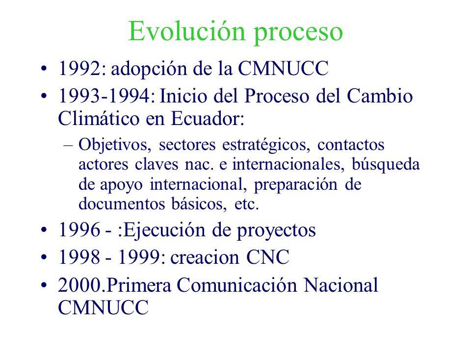 Evolución proceso 1992: adopción de la CMNUCC
